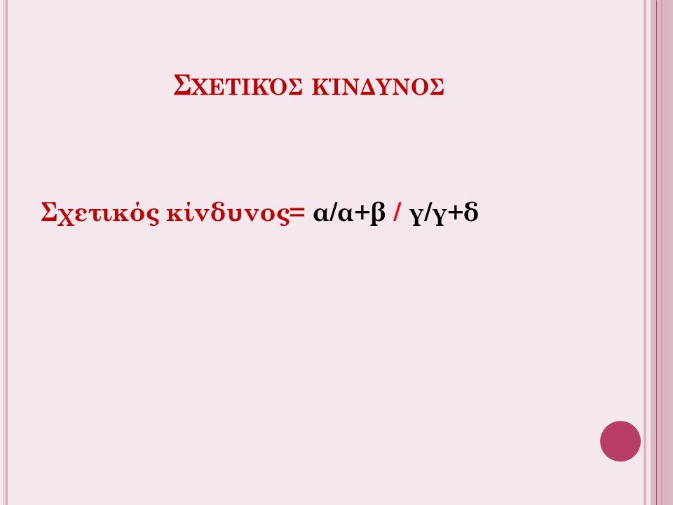 Σ ΧΕΤΙΚΌΣ ΚΊΝΔΥΝΟΣ Σχετικός κίνδυνος= α/α+β / γ/γ+δ
