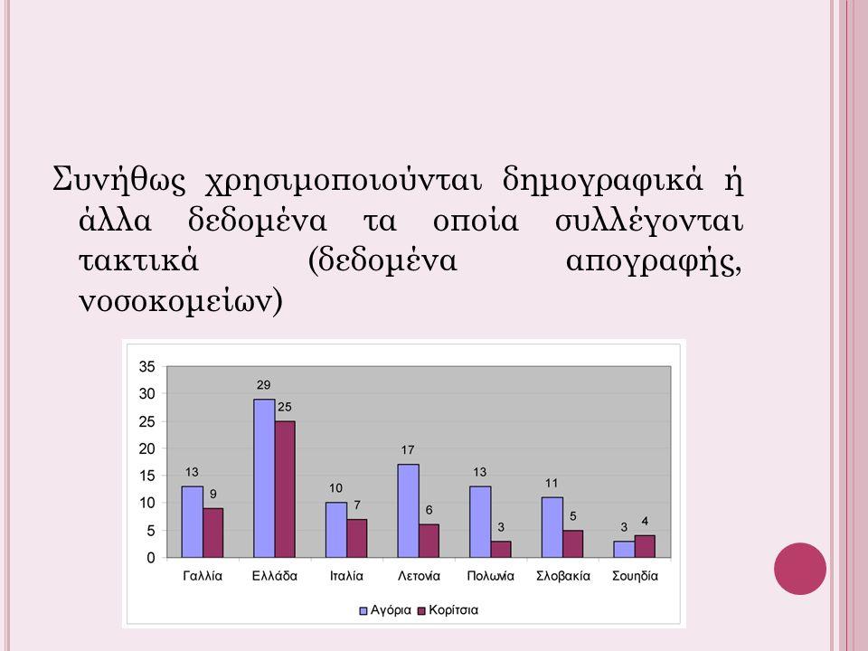 Συνήθως χρησιμοποιούνται δημογραφικά ή άλλα δεδομένα τα οποία συλλέγονται τακτικά (δεδομένα απογραφής, νοσοκομείων)