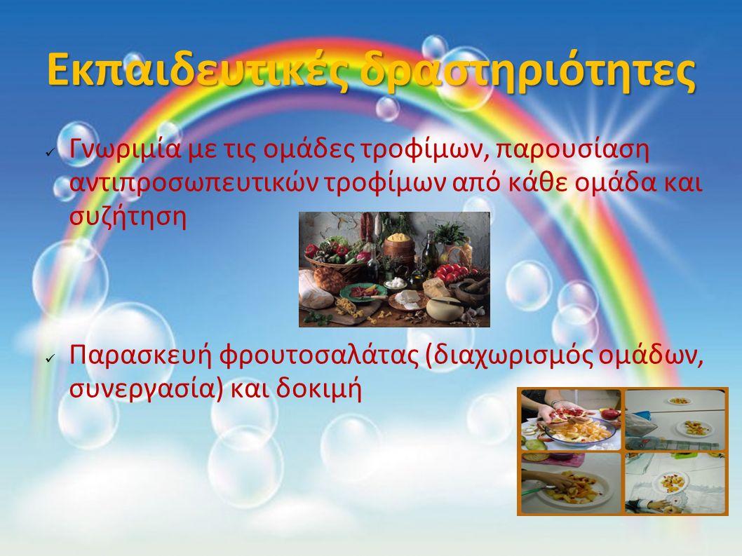 Εκπαιδευτικές δραστηριότητες Γνωριμία με τις ομάδες τροφίμων, παρουσίαση αντιπροσωπευτικών τροφίμων από κάθε ομάδα και συζήτηση Παρασκευή φρουτοσαλάτας (διαχωρισμός ομάδων, συνεργασία) και δοκιμή