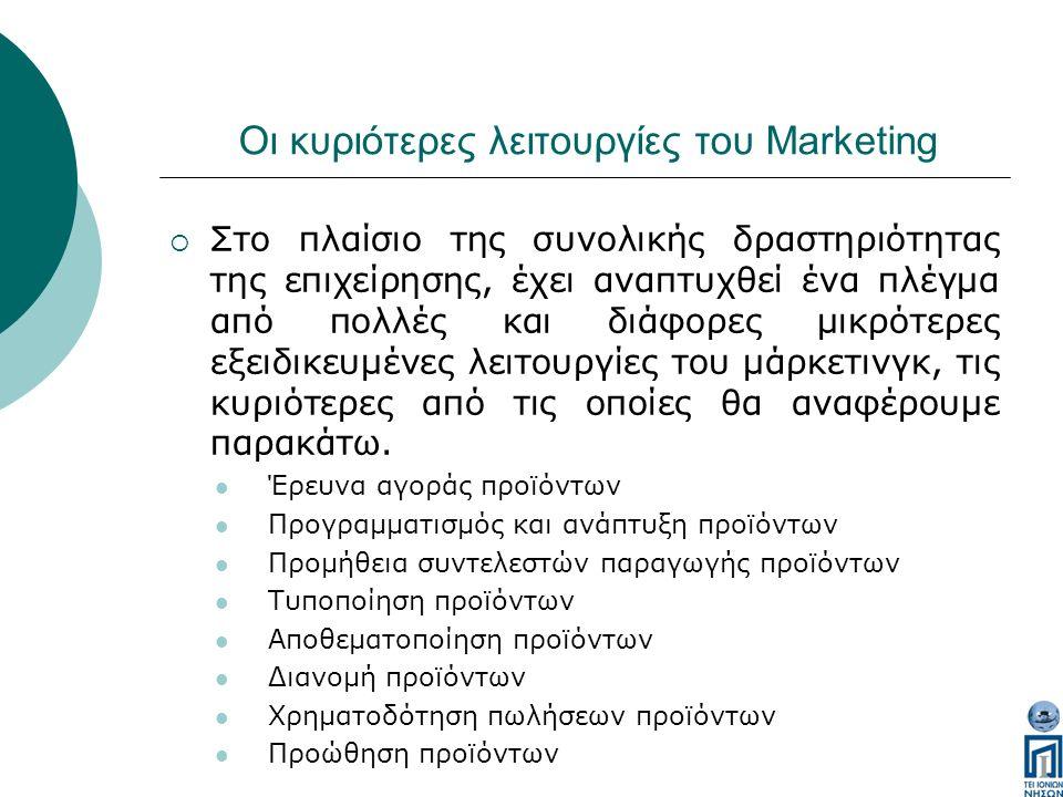 Στρατηγική του μίγματος Marketing Εικόνα 1: Στρατηγική του μείγματος marketing