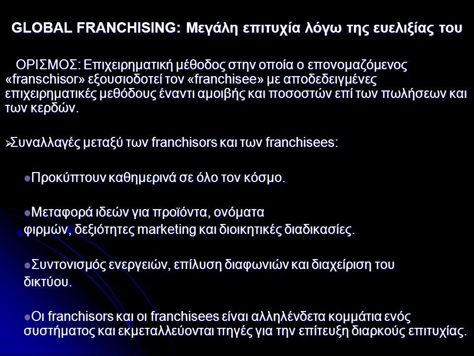 GLOBAL FRANCHISING: Μεγάλη επιτυχία λόγω της ευελιξίας του ΟΡΙΣΜΟΣ: Επιχειρηματική μέθοδος στην οποία ο επονομαζόμενος «franschisor» εξουσιοδοτεί τον «franchisee» με αποδεδειγμένες επιχειρηματικές μεθόδους έναντι αμοιβής και ποσοστών επί των πωλήσεων και των κερδών.