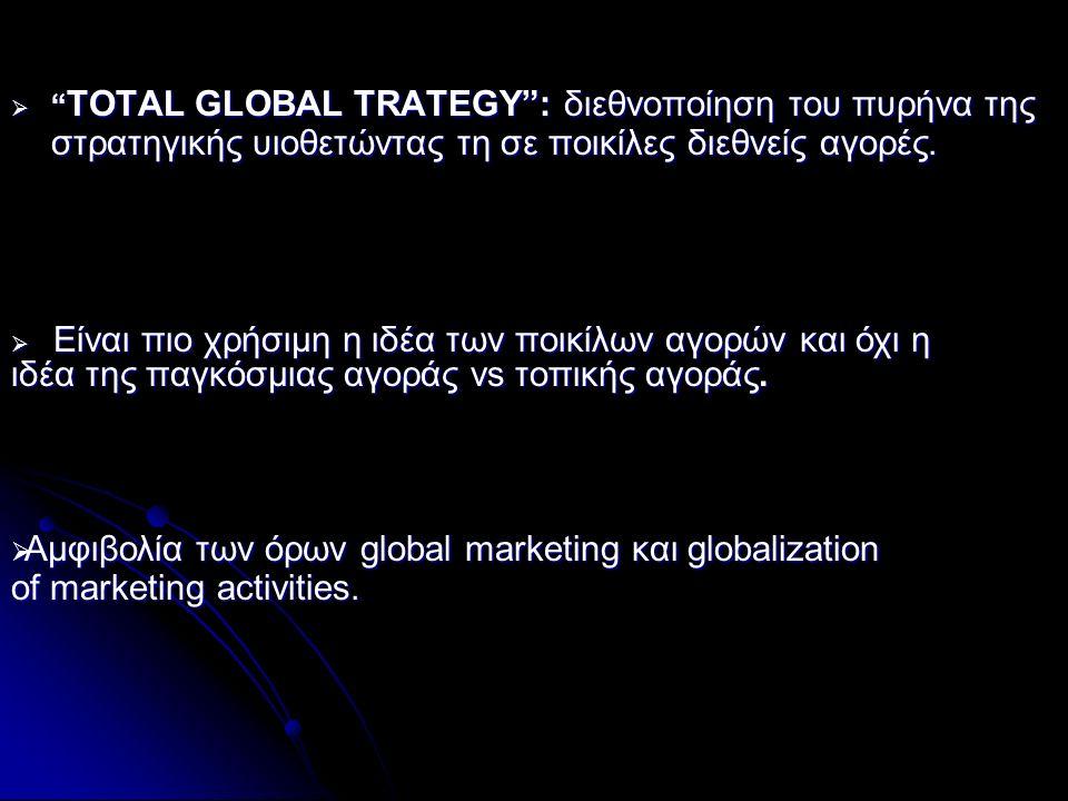  TOTAL GLOBAL TRATEGY : διεθνοποίηση του πυρήνα της στρατηγικής υιοθετώντας τη σε ποικίλες διεθνείς αγορές.