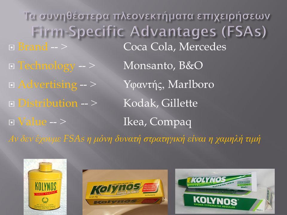  Brand -- >Coca Cola, Mercedes  Technology -- >Monsanto, B&O  Advertising -- > Υφαντής, Marlboro  Distribution -- >Kodak, Gillette  Value -- >Ikea, Compaq Αν δεν έχουμε FSAs η μόνη δυνατή στρατηγική είναι η χαμηλή τιμή