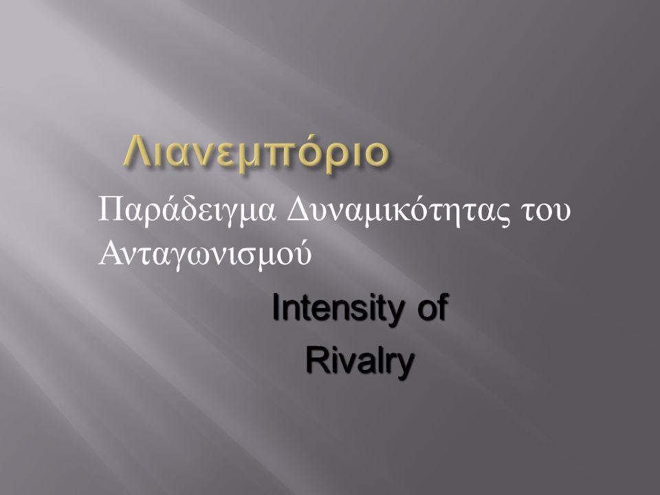 Παράδειγμα Δυναμικότητας του Ανταγωνισμού Intensity of Rivalry