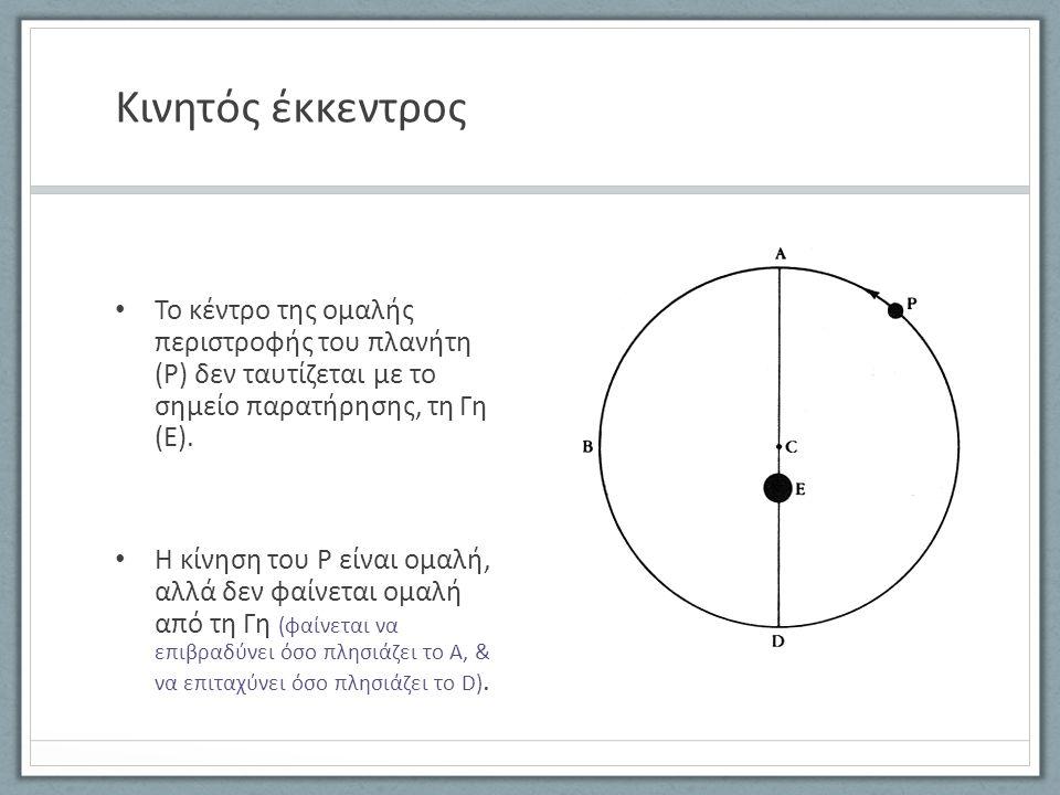 Το κέντρο της ομαλής περιστροφής του πλανήτη (Ρ) δεν ταυτίζεται με το σημείο παρατήρησης, τη Γη (Ε). Η κίνηση του Ρ είναι ομαλή, αλλά δεν φαίνεται ομα