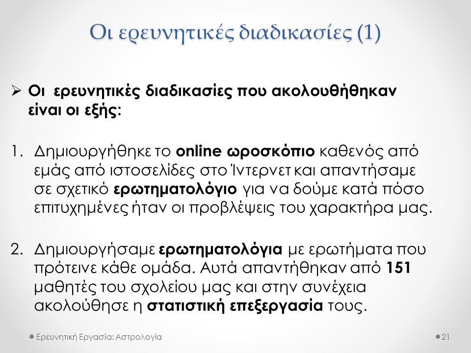 Οι ερευνητικές διαδικασίες (1) Ερευνητική Εργασία: Αστρολογία  Οι ερευνητικές διαδικασίες που ακολουθήθηκαν είναι οι εξής: 1.Δημιουργήθηκε το online