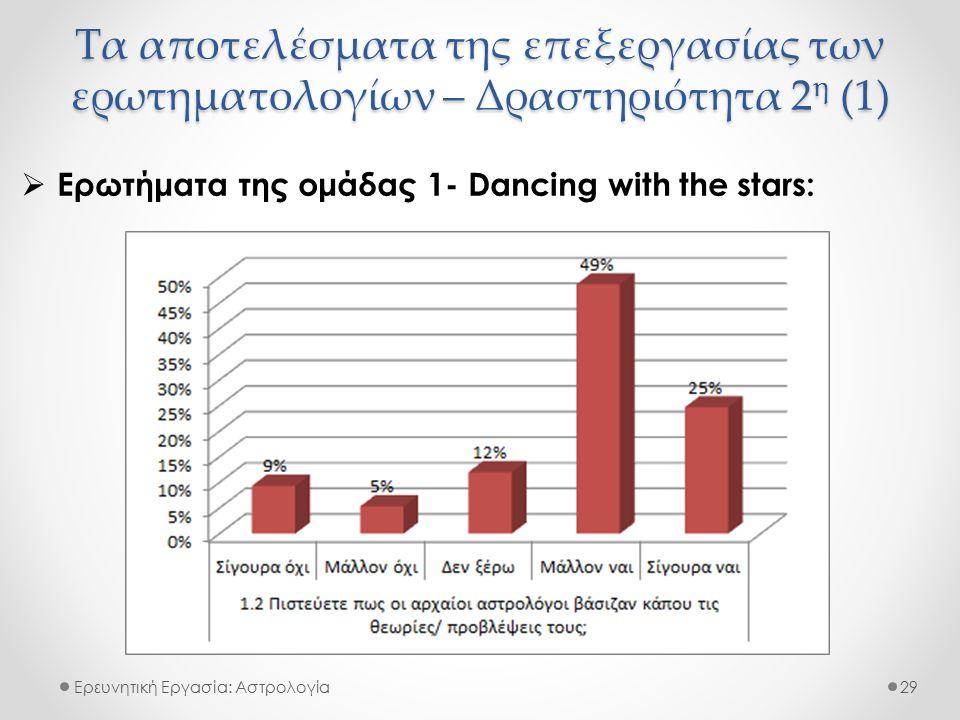 Τα αποτελέσματα της επεξεργασίας των ερωτηματολογίων – Δραστηριότητα 2 η (1) Ερευνητική Εργασία: Αστρολογία  Ερωτήματα της ομάδας 1- Dancing with the stars: 29