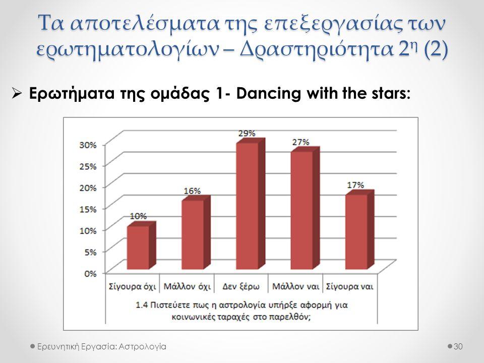 Τα αποτελέσματα της επεξεργασίας των ερωτηματολογίων – Δραστηριότητα 2 η (2) Ερευνητική Εργασία: Αστρολογία  Ερωτήματα της ομάδας 1- Dancing with the stars: 30