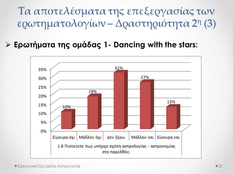 Τα αποτελέσματα της επεξεργασίας των ερωτηματολογίων – Δραστηριότητα 2 η (3) Ερευνητική Εργασία: Αστρολογία  Ερωτήματα της ομάδας 1- Dancing with the stars: 31