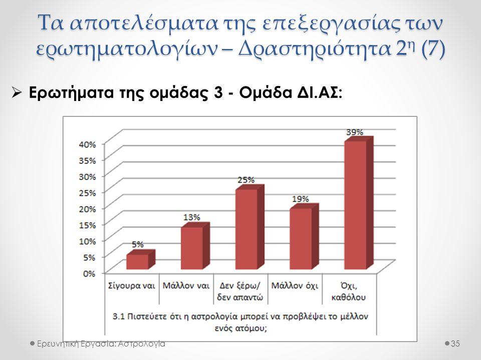Τα αποτελέσματα της επεξεργασίας των ερωτηματολογίων – Δραστηριότητα 2 η (7) Ερευνητική Εργασία: Αστρολογία  Ερωτήματα της ομάδας 3 - Ομάδα ΔΙ.ΑΣ: 35