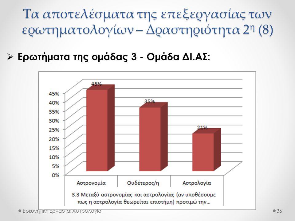 Τα αποτελέσματα της επεξεργασίας των ερωτηματολογίων – Δραστηριότητα 2 η (8) Ερευνητική Εργασία: Αστρολογία  Ερωτήματα της ομάδας 3 - Ομάδα ΔΙ.ΑΣ: 36