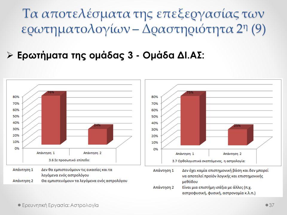 Τα αποτελέσματα της επεξεργασίας των ερωτηματολογίων – Δραστηριότητα 2 η (9) Ερευνητική Εργασία: Αστρολογία  Ερωτήματα της ομάδας 3 - Ομάδα ΔΙ.ΑΣ: 37