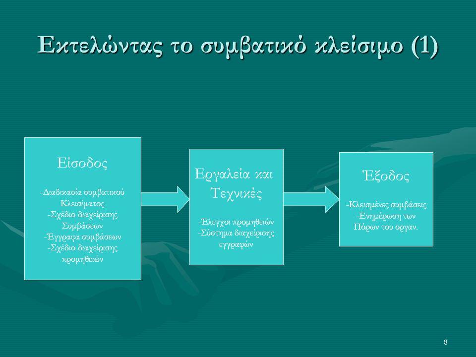 8 Εκτελώντας το συμβατικό κλείσιμο (1) Είσοδος -Διαδικασία συμβατικού Κλεισίματος -Σχέδιο διαχείρισης Συμβάσεων -Έγγραφα συμβάσεων -Σχέδιο διαχείρισης προμηθειών Εργαλεία και Τεχνικές -Έλεγχοι προμηθειών -Σύστημα διαχείρισης εγγραφών Έξοδος -Κλεισμένες συμβάσεις -Ενημέρωση των Πόρων του οργαν.