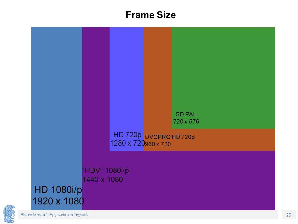 25 Βίντεο Μοντάζ, Εργαλεία και Τεχνικές Frame Size n SD PAL 720 x 576 HD 720p 1280 x 720 HD 1080i/p 1920 x 1080 HDV 1080i/p 1440 x 1080 DVCPRO HD 720p 960 x 720