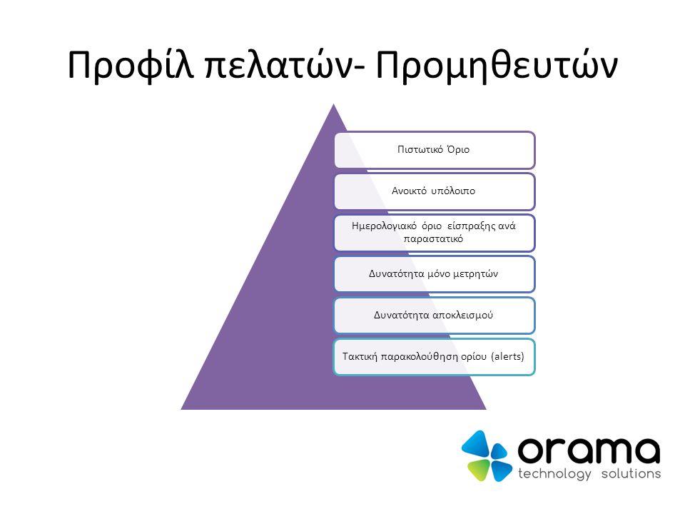 Προφίλ πελατών- Προμηθευτών Πιστωτικό ΌριοΑνοικτό υπόλοιπο Ημερολογιακό όριο είσπραξης ανά παραστατικό Δυνατότητα μόνο μετρητώνΔυνατότητα αποκλεισμούΤακτική παρακολούθηση ορίου (alerts)