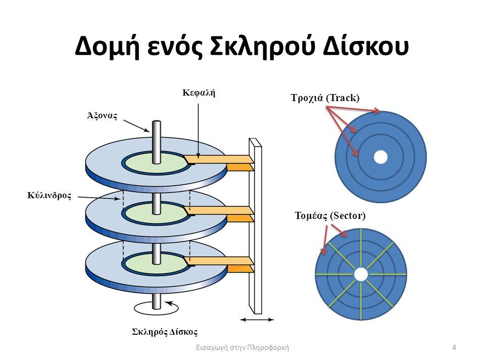 Δομή ενός Σκληρού Δίσκου Εισαγωγή στην Πληροφορκή4 Άξονας Κύλινδρος Κεφαλή Τομέας Τροχιά Τομέας Επιφάνεια ενός Δίσκου Σκληρός Δίσκος Τροχιά (Track) Τομέας (Sector)