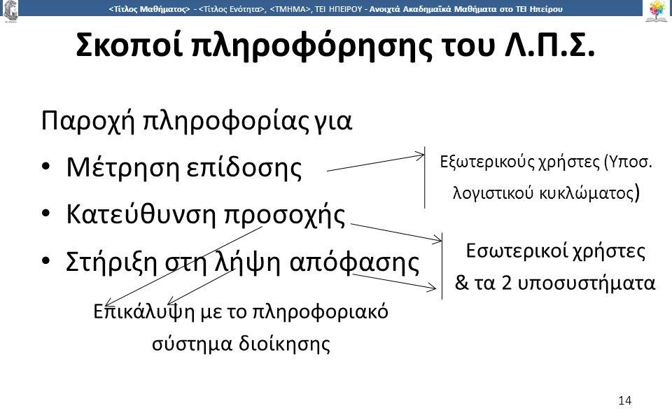 1414 -,, ΤΕΙ ΗΠΕΙΡΟΥ - Ανοιχτά Ακαδημαϊκά Μαθήματα στο ΤΕΙ Ηπείρου 14 Σκοποί πληροφόρησης του Λ.Π.Σ.