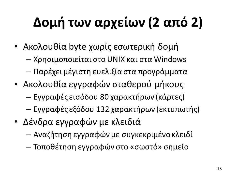 Δομή των αρχείων (2 από 2) Ακολουθία byte χωρίς εσωτερική δομή – Χρησιμοποιείται στο UNIX και στα Windows – Παρέχει μέγιστη ευελιξία στα προγράμματα Α
