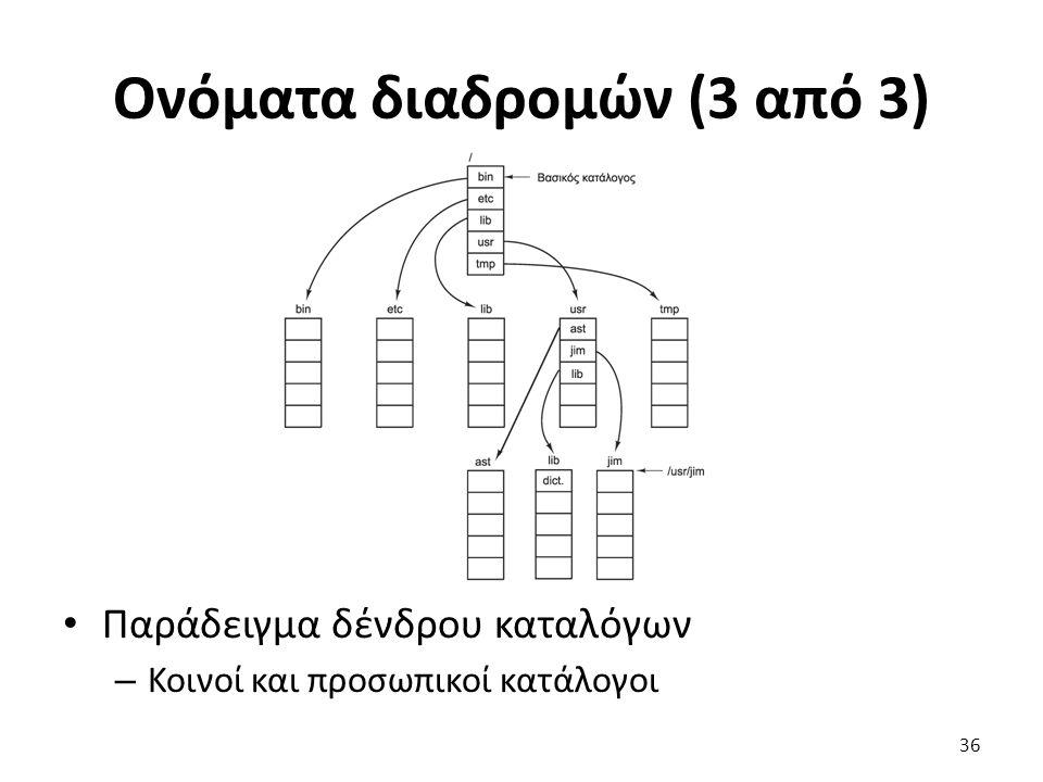 Ονόματα διαδρομών (3 από 3) Παράδειγμα δένδρου καταλόγων – Κοινοί και προσωπικοί κατάλογοι 36
