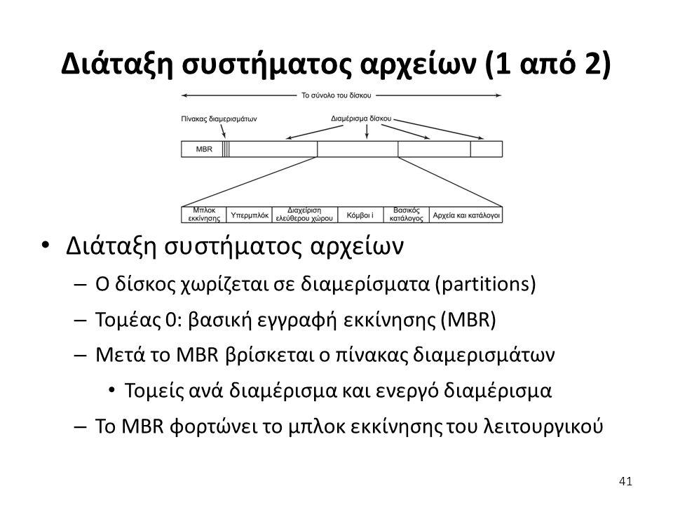 Διάταξη συστήματος αρχείων (1 από 2) Διάταξη συστήματος αρχείων – Ο δίσκος χωρίζεται σε διαμερίσματα (partitions) – Τομέας 0: βασική εγγραφή εκκίνησης