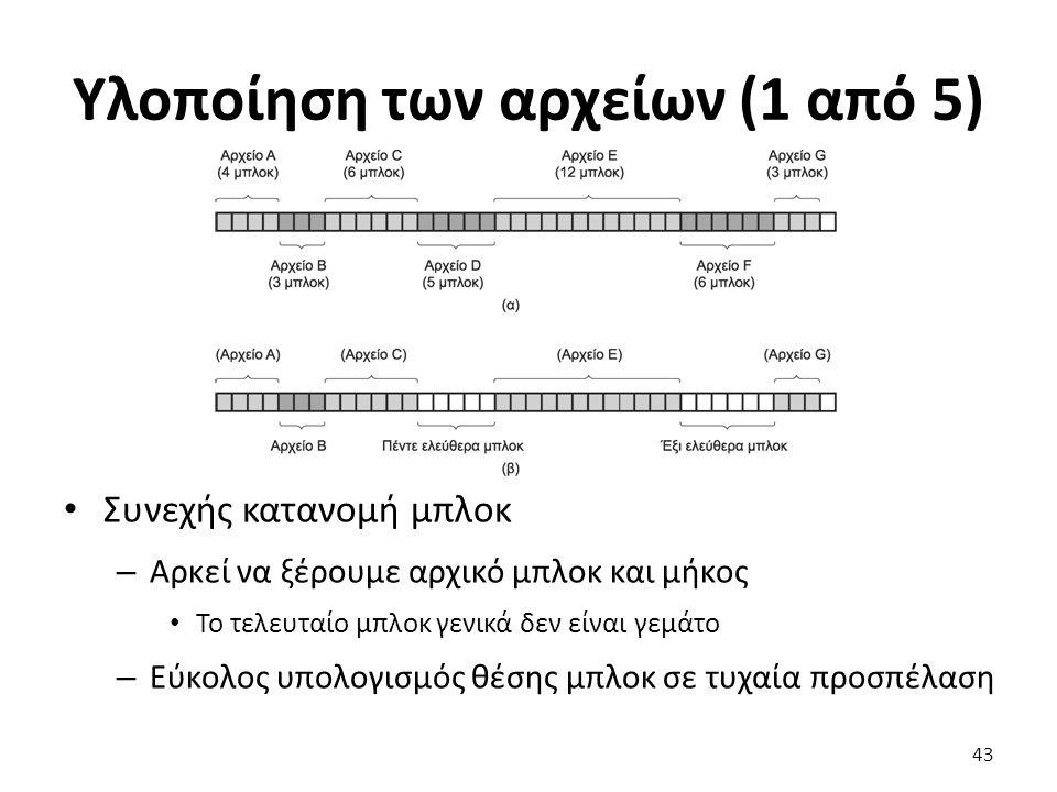 Υλοποίηση των αρχείων (1 από 5) Συνεχής κατανομή μπλοκ – Αρκεί να ξέρουμε αρχικό μπλοκ και μήκος Το τελευταίο μπλοκ γενικά δεν είναι γεμάτο – Εύκολος