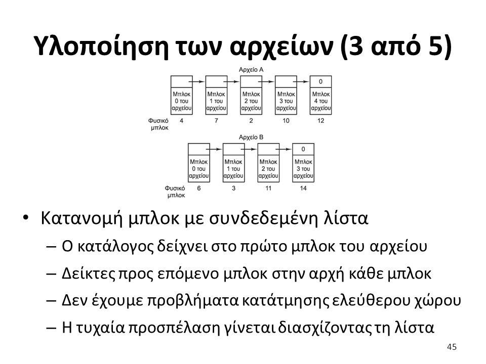 Υλοποίηση των αρχείων (3 από 5) Κατανομή μπλοκ με συνδεδεμένη λίστα – Ο κατάλογος δείχνει στο πρώτο μπλοκ του αρχείου – Δείκτες προς επόμενο μπλοκ στη