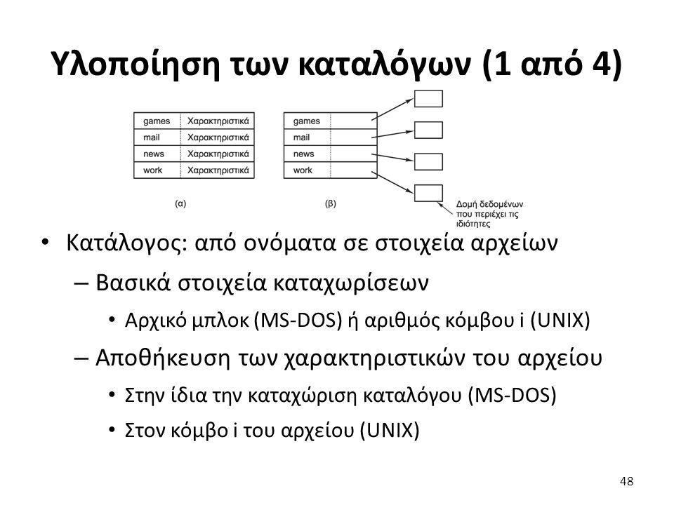 Υλοποίηση των καταλόγων (1 από 4) Κατάλογος: από ονόματα σε στοιχεία αρχείων – Βασικά στοιχεία καταχωρίσεων Αρχικό μπλοκ (MS-DOS) ή αριθμός κόμβου i (