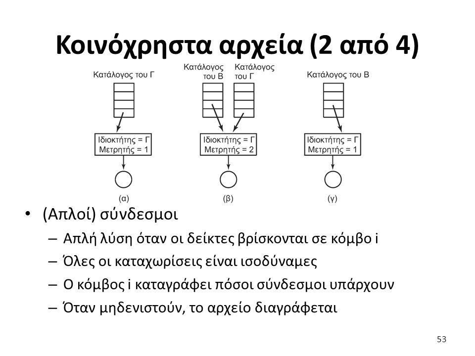 Κοινόχρηστα αρχεία (2 από 4) (Απλοί) σύνδεσμοι – Απλή λύση όταν οι δείκτες βρίσκονται σε κόμβο i – Όλες οι καταχωρίσεις είναι ισοδύναμες – Ο κόμβος i