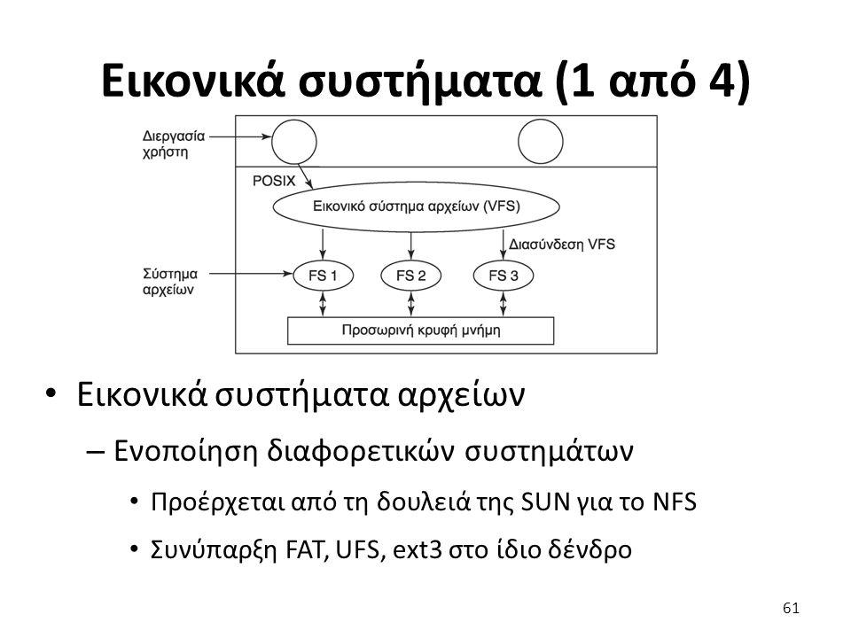 Εικονικά συστήματα (1 από 4) Εικονικά συστήματα αρχείων – Ενοποίηση διαφορετικών συστημάτων Προέρχεται από τη δουλειά της SUN για το NFS Συνύπαρξη FAT