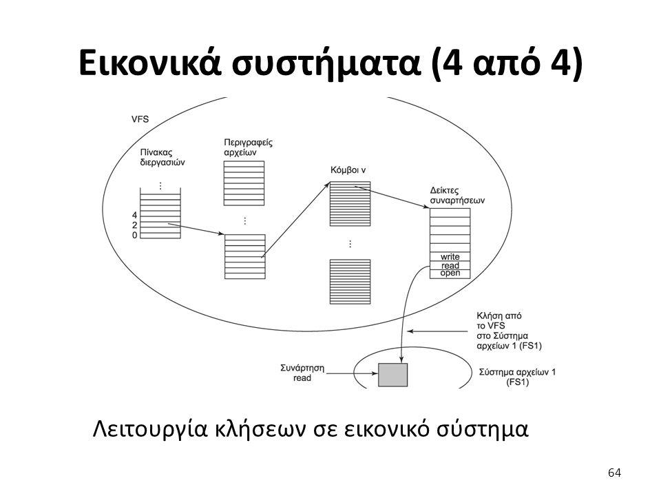 Εικονικά συστήματα (4 από 4) Λειτουργία κλήσεων σε εικονικό σύστημα 64
