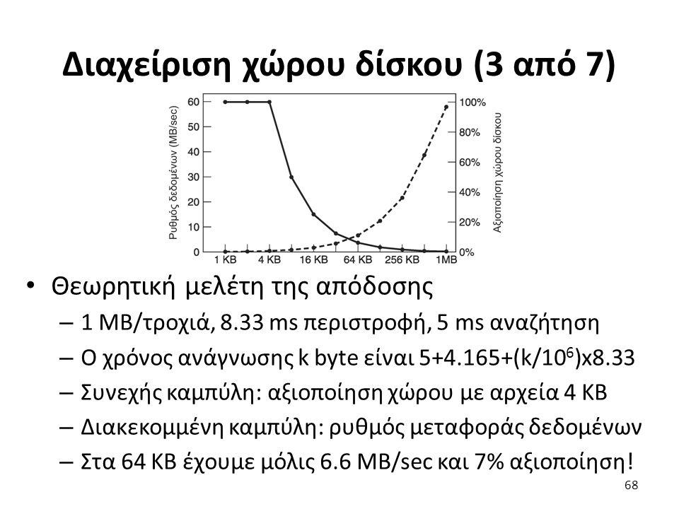 Διαχείριση χώρου δίσκου (3 από 7) Θεωρητική μελέτη της απόδοσης – 1 MB/τροχιά, 8.33 ms περιστροφή, 5 ms αναζήτηση – Ο χρόνος ανάγνωσης k byte είναι 5+