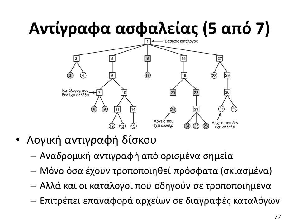 Αντίγραφα ασφαλείας (5 από 7) Λογική αντιγραφή δίσκου – Αναδρομική αντιγραφή από ορισμένα σημεία – Μόνο όσα έχουν τροποποιηθεί πρόσφατα (σκιασμένα) –