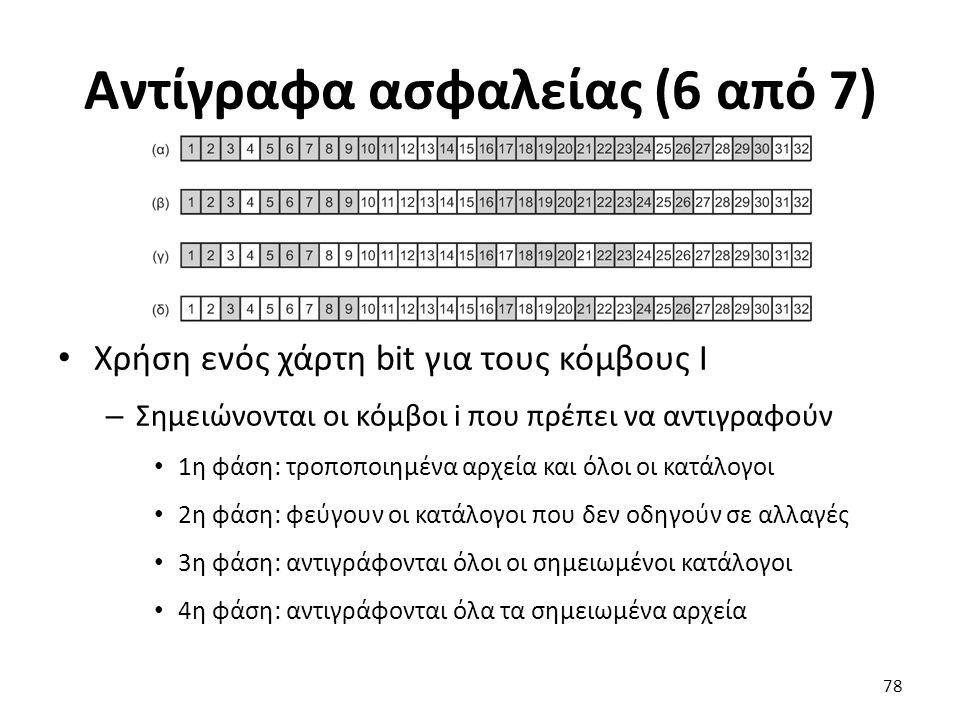 Αντίγραφα ασφαλείας (6 από 7) Χρήση ενός χάρτη bit για τους κόμβους I – Σημειώνονται οι κόμβοι i που πρέπει να αντιγραφούν 1η φάση: τροποποιημένα αρχε