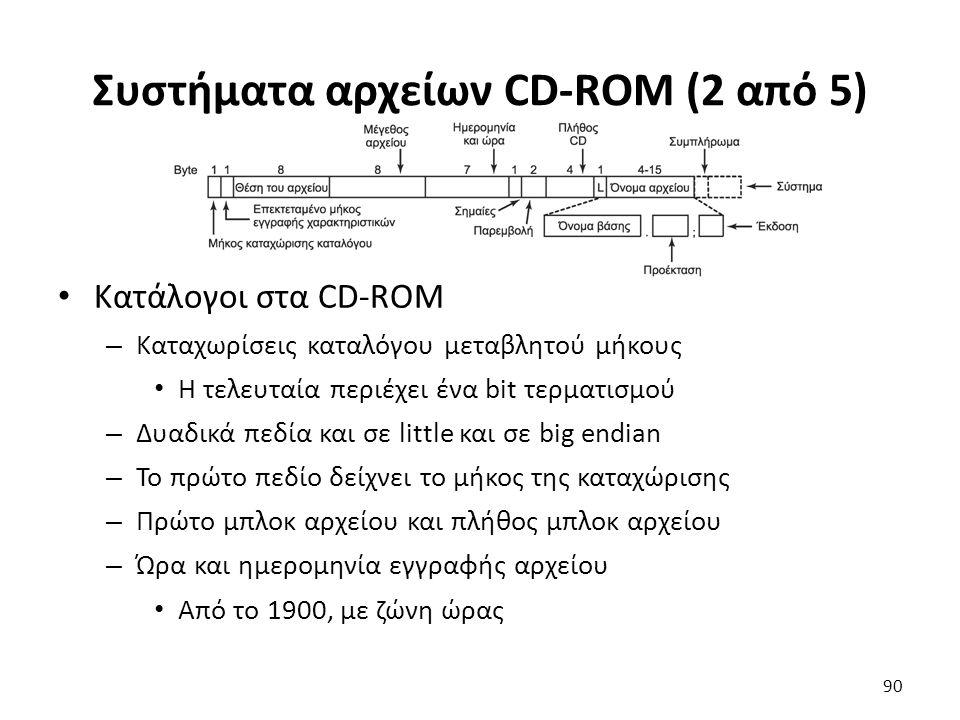 Συστήματα αρχείων CD-ROM (2 από 5) Κατάλογοι στα CD-ROM – Kαταχωρίσεις καταλόγου μεταβλητού μήκους Η τελευταία περιέχει ένα bit τερματισμού – Δυαδικά