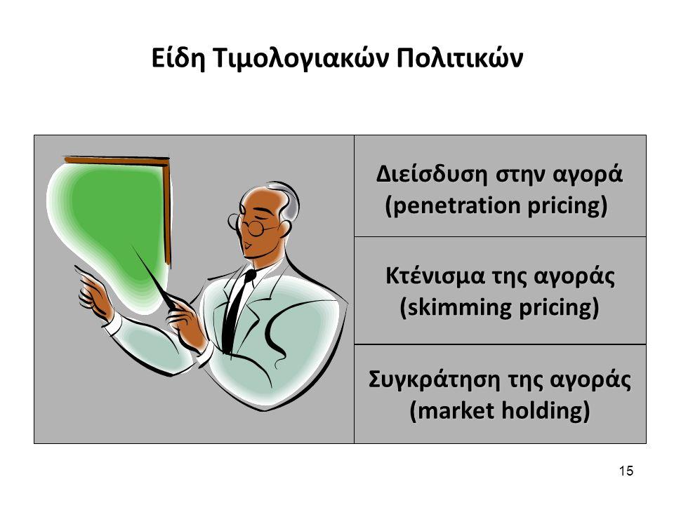 Είδη Τιμολογιακών Πολιτικών Διείσδυση στην αγορά (penetration pricing) Κτένισμα της αγοράς (skimming pricing) Συγκράτηση της αγοράς (market holding) 15
