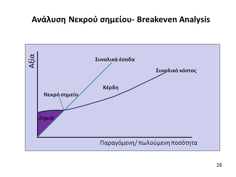 Ανάλυση Νεκρού σημείου- Breakeven Analysis Αξία Παραγόμενη/ πωλούμενη ποσότητα Συνολικό κόστος Νεκρό σημείο Συνολικά έσοδα Ζημιά Κέρδη 28