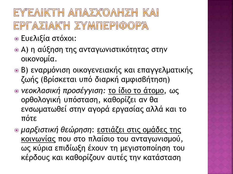  Ευελιξία στόχοι:  Α) η αύξηση της ανταγωνιστικότητας στην οικονομία.  Β) εναρμόνιση οικογενειακής και επαγγελματικής ζωής (βρίσκεται υπό διαρκή αμ