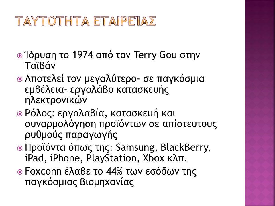  Ίδρυση το 1974 από τον Terry Gou στην Ταϊβάν  Αποτελεί τον μεγαλύτερο- σε παγκόσμια εμβέλεια- εργολάβο κατασκευής ηλεκτρονικών  Ρόλος: εργολαβία, κατασκευή και συναρμολόγηση προϊόντων σε απίστευτους ρυθμούς παραγωγής  Προϊόντα όπως της: Samsung, BlackBerry, iPad, iPhone, PlayStation, Xbox κλπ.