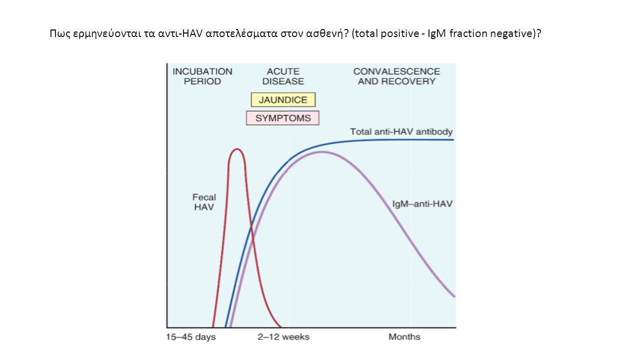 Πως ερμηνεύονται τα αντι-HAV αποτελέσματα στον ασθενή? (total positive - ΙgM fraction negative)?