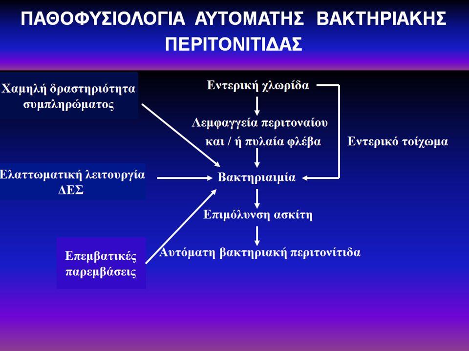 ΗΠΑΤΟΝΕΦΡΙΚΟ ΣΥΝΔΡΟΜΟ  Ως Ηπατονεφρικό Σύνδρομο ορίζουμε τη διαταραχή της νεφρικής λειτουργίας, που δεν οφείλεται σε προνεφρικά αίτια ή σε νεφρική νόσο, αλλά σε λειτουργική διαταραχή της, με χαρακτηριστικά την προοδευτική αύξηση της κρεατινίνης και τη μείωση του όγκου των ούρων.