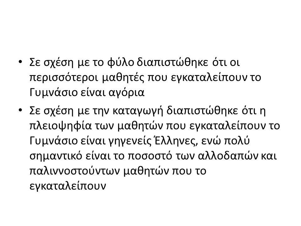 Σε σχέση με το φύλο διαπιστώθηκε ότι οι περισσότεροι μαθητές που εγκαταλείπουν το Γυμνάσιο είναι αγόρια Σε σχέση με την καταγωγή διαπιστώθηκε ότι η πλειοψηφία των μαθητών που εγκαταλείπουν το Γυμνάσιο είναι γηγενείς Έλληνες, ενώ πολύ σημαντικό είναι το ποσοστό των αλλοδαπών και παλιννοστούντων μαθητών που το εγκαταλείπουν