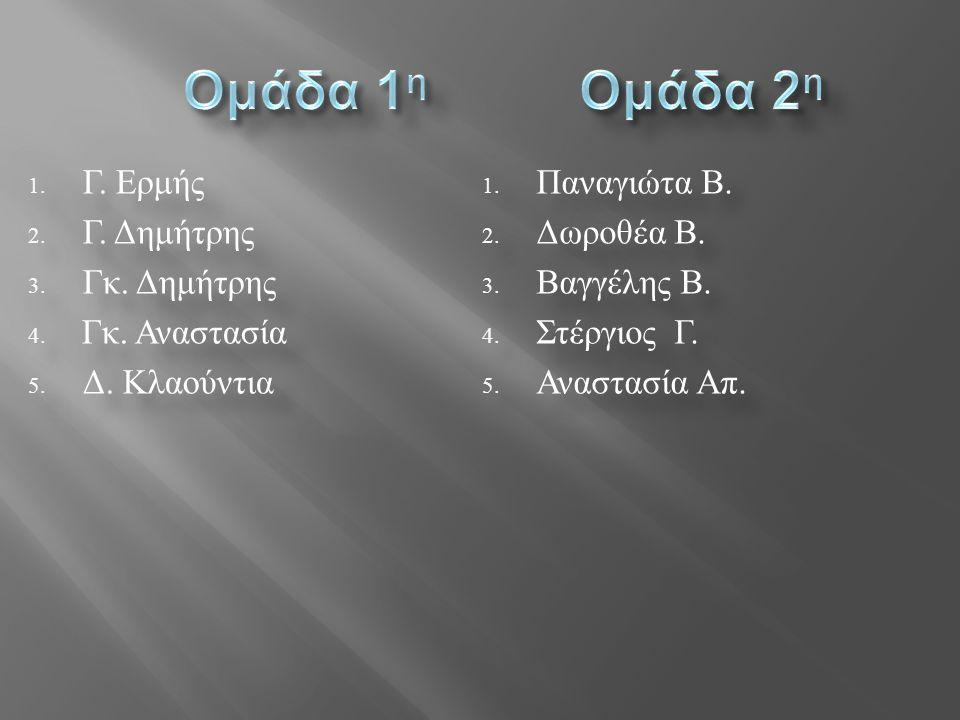 1. Γ. Ερμής 2. Γ. Δημήτρης 3. Γκ. Δημήτρης 4. Γκ. Αναστασία 5. Δ. Κλαούντια 1. Γ. Ερμής 2. Γ. Δημήτρης 3. Γκ. Δημήτρης 4. Γκ. Αναστασία 5. Δ. Κλαούντι