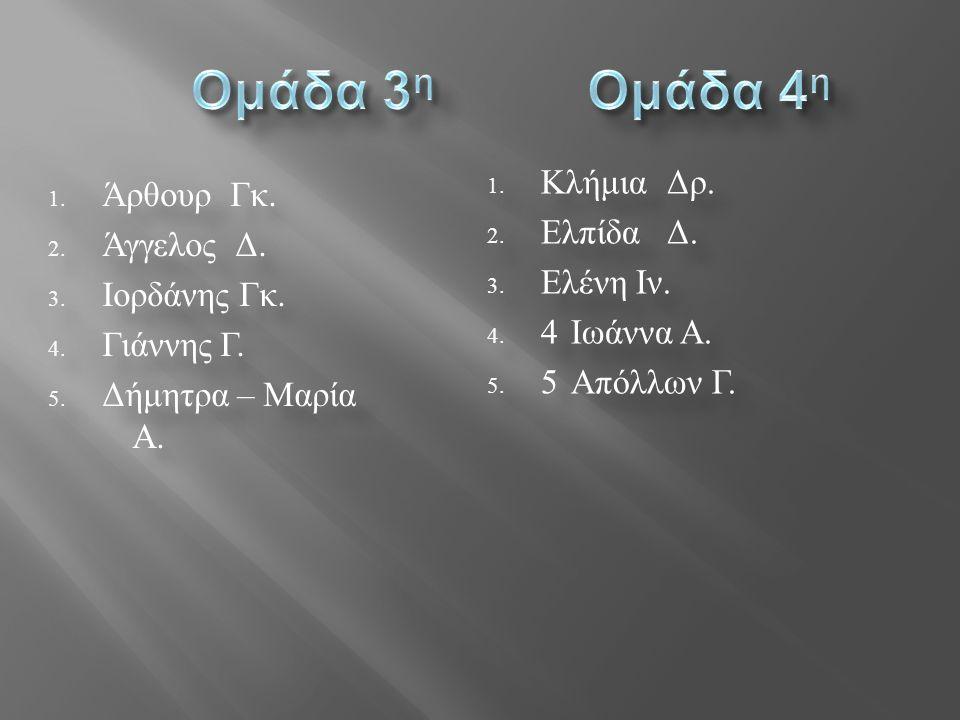 1. Άρθουρ Γκ. 2. Άγγελος Δ. 3. Ιορδάνης Γκ. 4. Γιάννης Γ. 5. Δήμητρα – Μαρία Α. 1. Άρθουρ Γκ. 2. Άγγελος Δ. 3. Ιορδάνης Γκ. 4. Γιάννης Γ. 5. Δήμητρα –