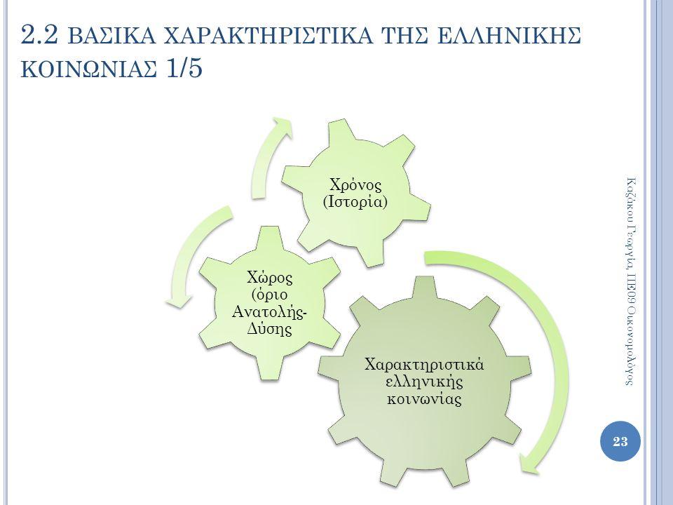 2.2 ΒΑΣΙΚΑ ΧΑΡΑΚΤΗΡΙΣΤΙΚΑ ΤΗΣ ΕΛΛΗΝΙΚΗΣ ΚΟΙΝΩΝΙΑΣ 1/5 Χαρακτηριστικά ελληνικής κοινωνίας Χώρος (όριο Ανατολής -Δύσης Χρόνος (Ιστορία) 23 Καζάκου Γεωργ