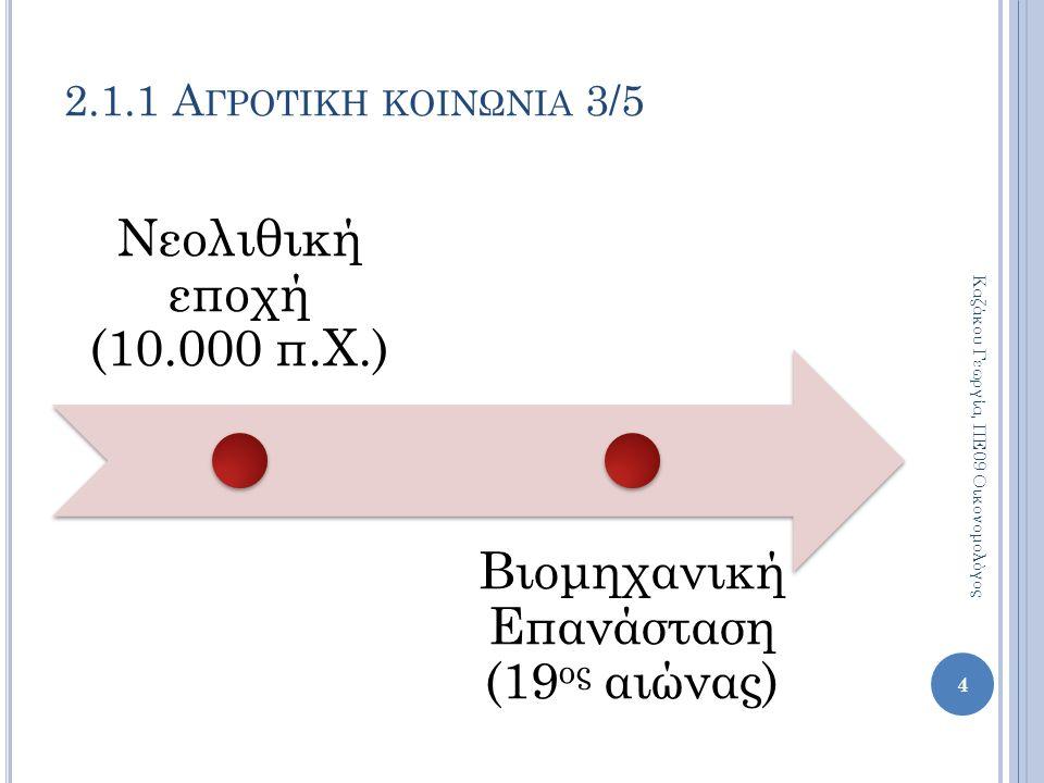Νεολιθική εποχή (10.000 π.Χ.) Βιομηχανική Επανάσταση (19 ος αιώνας) 4 2.1.1 Α ΓΡΟΤΙΚΗ ΚΟΙΝΩΝΙΑ 3/5 Καζάκου Γεωργία, ΠΕ09 Οικονομολόγος