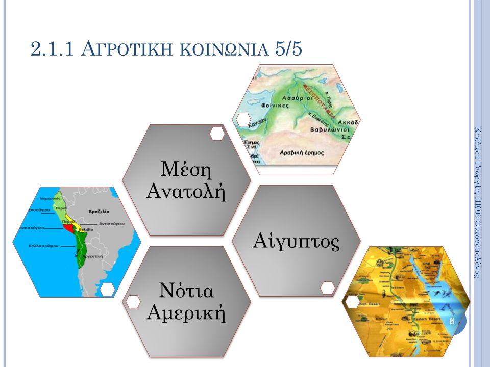 ΚΕΦΑΛΑΙΟ 2 Ο Ενότητα 2.1.2 Βιομηχανική κοινωνία 7 Καζάκου Γεωργία, ΠΕ09 Οικονομολόγος