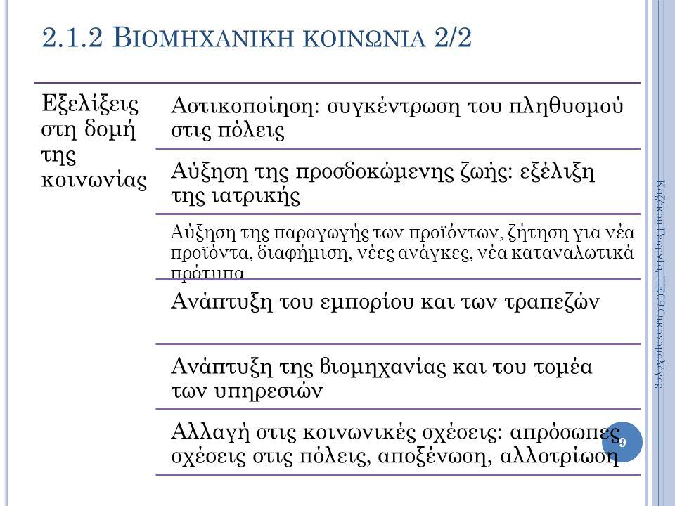 ΚΕΦΑΛΑΙΟ 2 Ο Ενότητα 2.1.3 Μεταβιομηχανική κοινωνία 10 Καζάκου Γεωργία, ΠΕ09 Οικονομολόγος