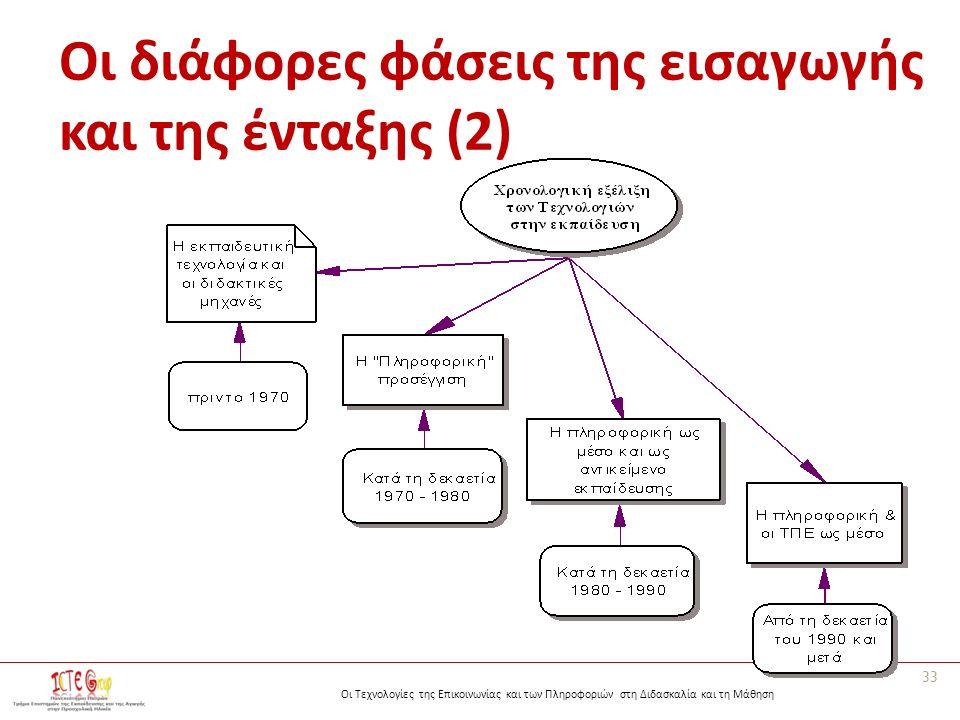 Οι Τεχνολογίες της Επικοινωνίας και των Πληροφοριών στη Διδασκαλία και τη Μάθηση Οι διάφορες φάσεις της εισαγωγής και της ένταξης (2) 33
