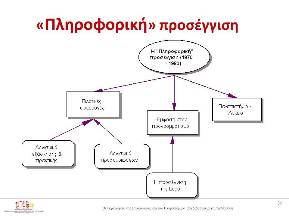 Οι Τεχνολογίες της Επικοινωνίας και των Πληροφοριών στη Διδασκαλία και τη Μάθηση « Πληροφορική » προσέγγιση 36