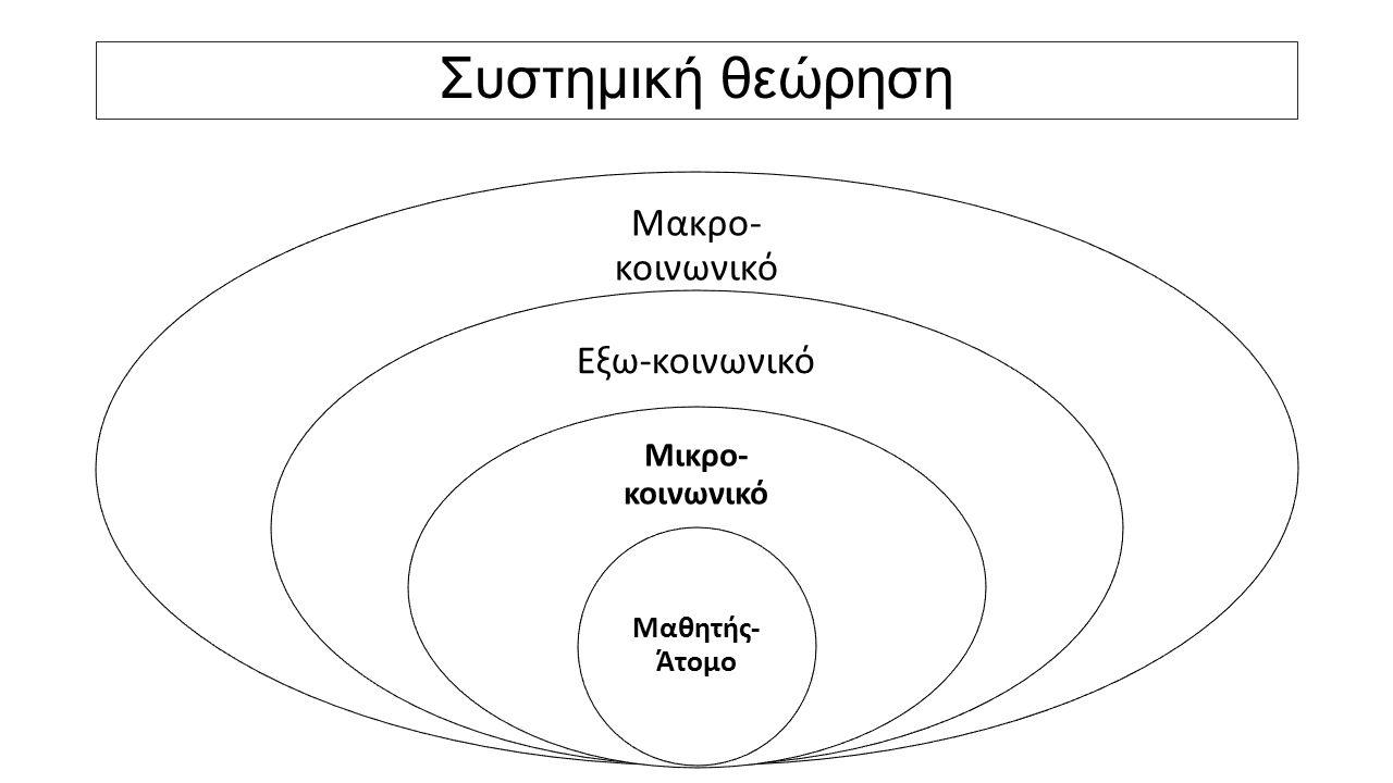 Συστημική θεώρηση Μακρο- κοινωνικό Εξω-κοινωνικό Μικρο- κοινωνικό Μαθητής- Άτομο